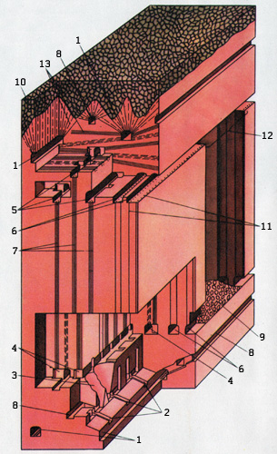 The system of the forced level collapse, with the breaking of the ore on the compensatory space