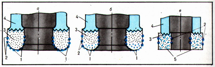 The types of the diamond drill crowns