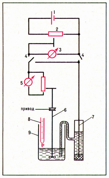 The plan of the installation of the amperometric titration