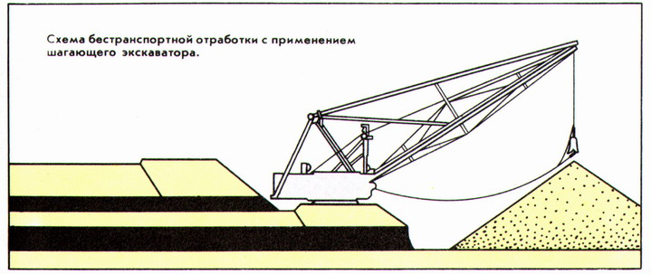 The plan of the direct overcasting without the transport with the usage of the walking dragline excavator