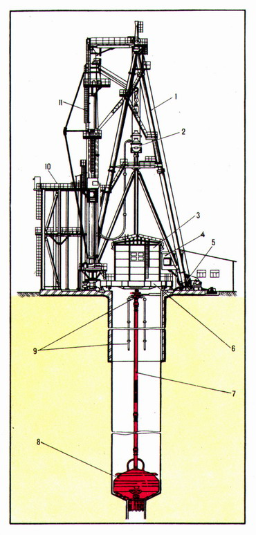 The scheme of the drilling installation