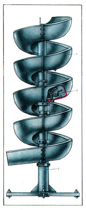 (Figure) THE HELICAL SEPARATOR