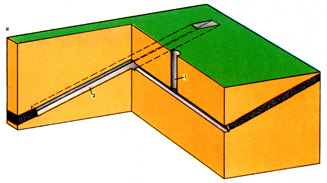 (Figure # 6, b) The scheme for the combined unsealing of the underground mine field